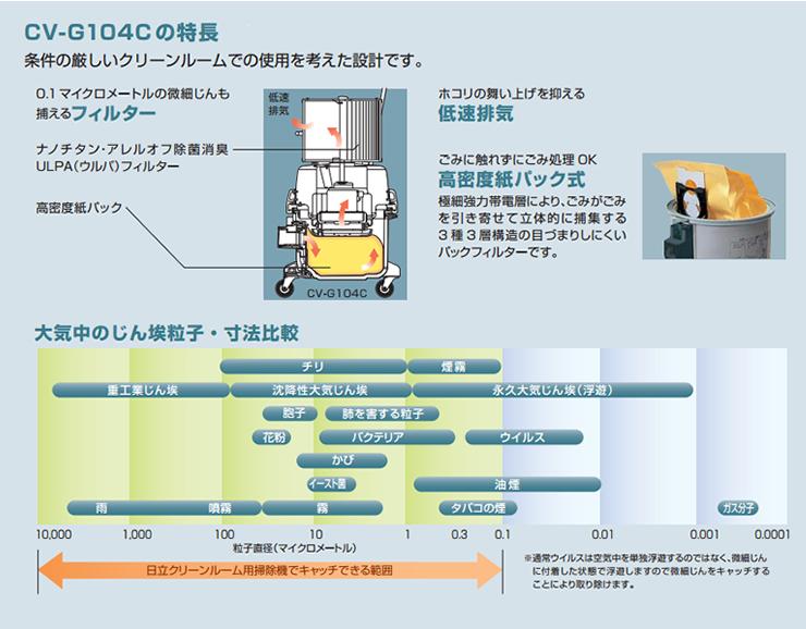 業務用 クリーンルーム用クリーナー CV-G104C