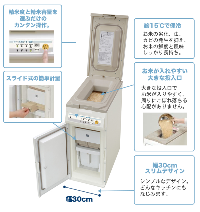 NCP-10W 保冷精米機 米冷-る+mill 特長