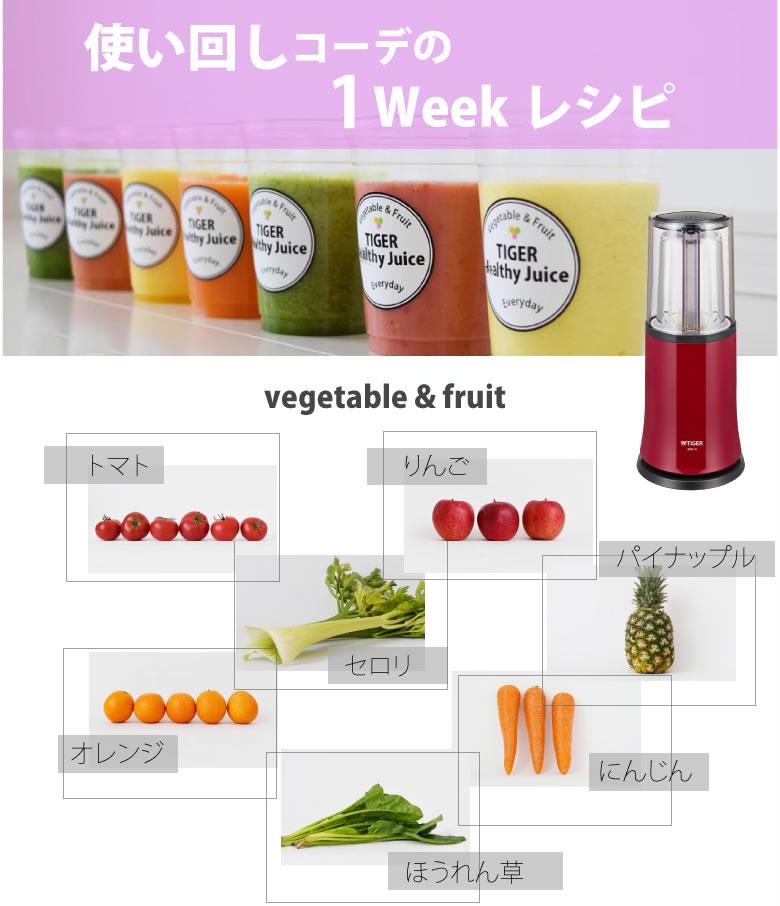 使い回しコーデの1Weekレシピ