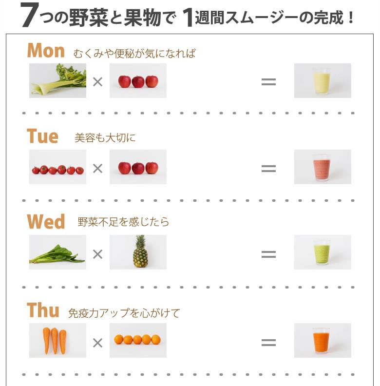 7つの野菜と果物で1週間スムージーの完成