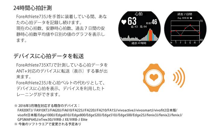 24時間心拍計測/デバイスに心拍データを転送