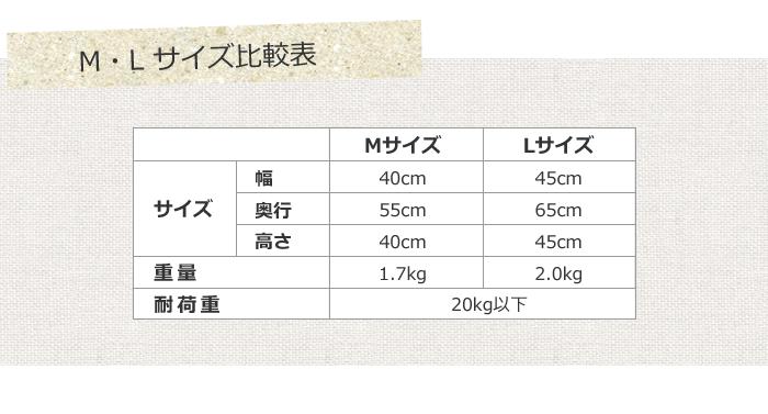 Mサイズ・Lサイズ比較表