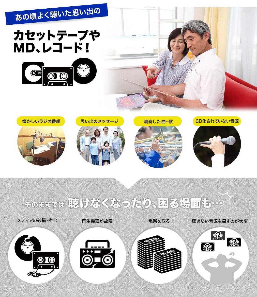 接続方法 RCA端子・3.5mmステレオミニ Windows専用