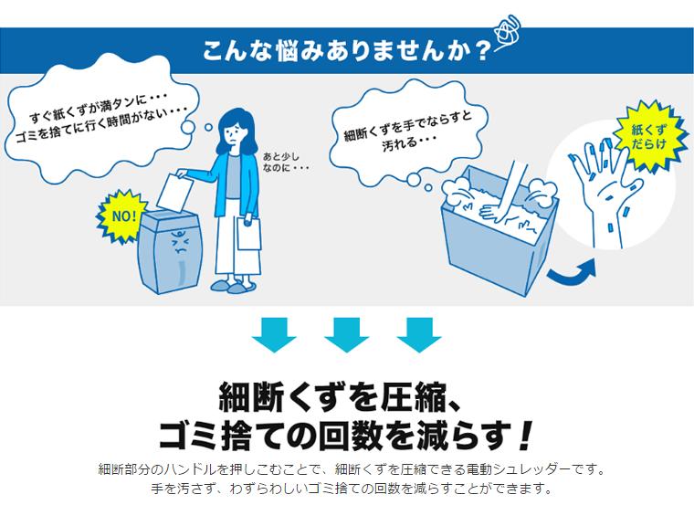すぐに紙ぐずが満タンに・・・細断くずを圧縮、ゴミ捨ての回数を減らす