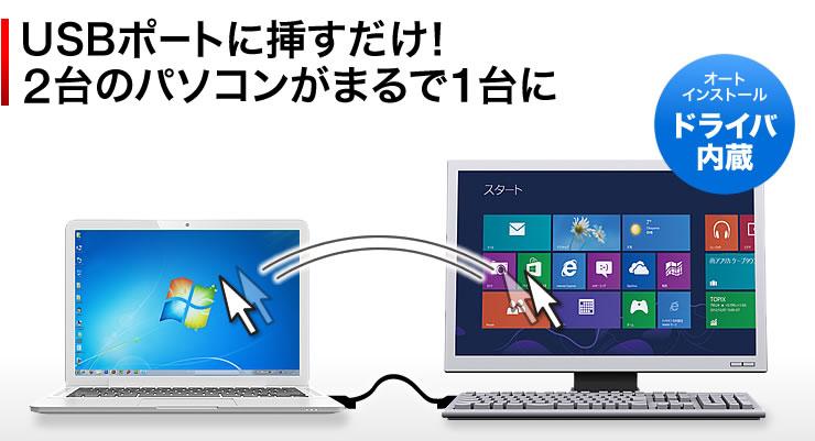 USBポートに挿すだけ!2台のパソコンがまるで1台に